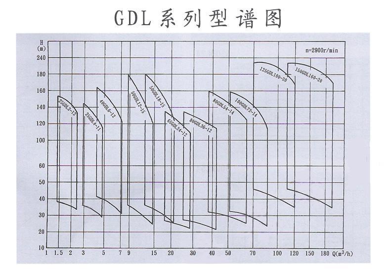 型譜-gdl.jpg